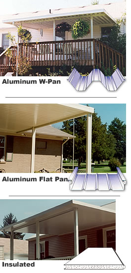 Choosing a do it yourself patio cover kit for Do it yourself patio covers