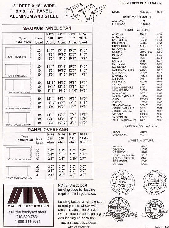 Patio Cover Load Calculator