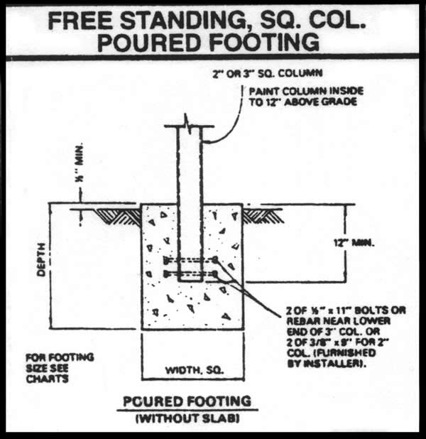 freestanding_sqcolpouredfooting mason carport and patio cover instructions